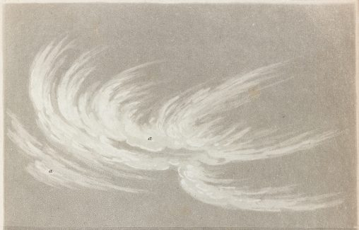 Illustration of Luke Howard cloud drawing from Philisophical Magazine, Vol. XVII, 1803, part of Plate VI.